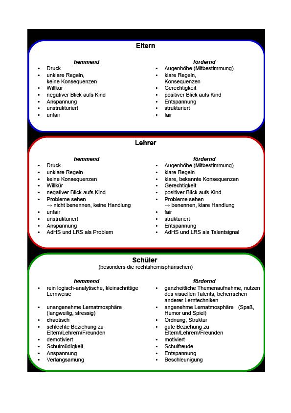 Anke-Zellien-Eltern-Lehrer-Schüler-farbig